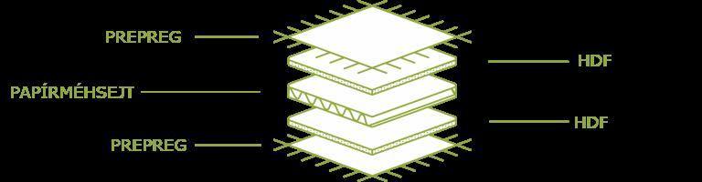 Konstrukciós panel
